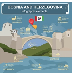 Bosnia and herzegovina infographics statistical vector