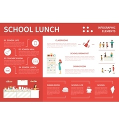 School lunch infographic flat vector