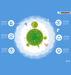 Ecology infographics environmental template vector