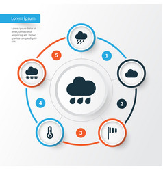 Climate icons set collection of temperature vector