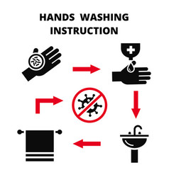 Hand washing instruction - hygiene concept vector