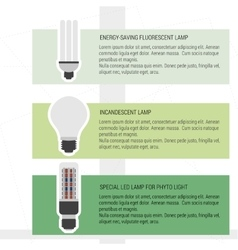 Comparison three different lamps vector