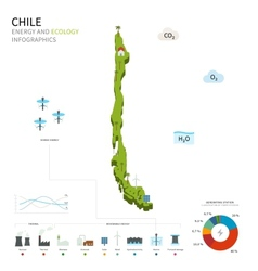 Energy industry and ecology of chile vector