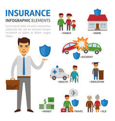 Insurance broker infographic elements flat vector