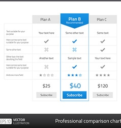 White comparison table with blue elements vector