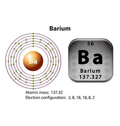 Symbol and electron diagram for Barium vector image vector image