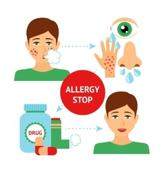 Allergy prevention concept vector