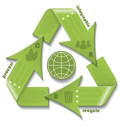 Recycling symbol infographic vector