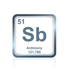 Chemical element antimony from the periodic table vector