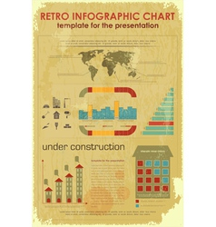 Retro Infographic Chart with World Map vector image
