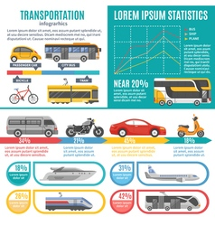 Individual and public transport infographics vector