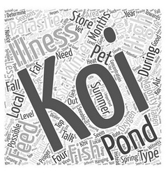 The four seasons and your koi pondwps word cloud vector