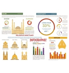 Islam and christianity religions flat infographic vector