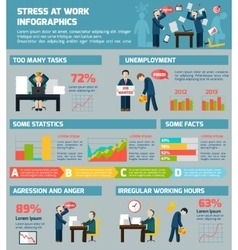 Workrelated stress and depression infographic vector
