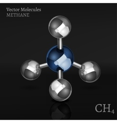 Methane molecule vector