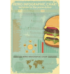 Retro Infographics with fast food items vector image