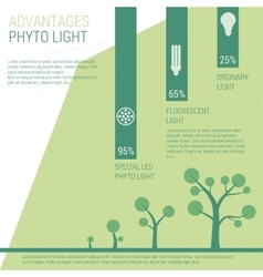 Advantages of phyto light vector