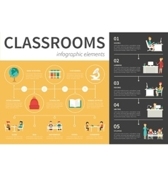 Classrooms infographic flat vector