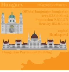 Hungarian city sights in budapest hungary vector