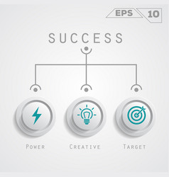 success infographic vector image