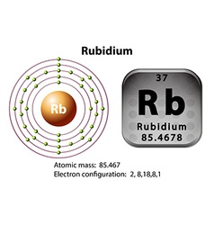 Symbol and electron diagram for Rubidium vector image vector image