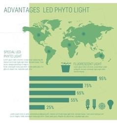 Infographic elements led lamp vector