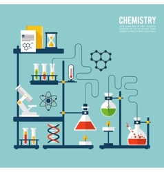 Chemistry background template vector