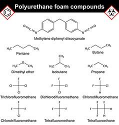 Polyurethane foam spray compounds vector image vector image