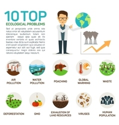 Top 10 ecological problems vector