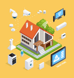Smart house isometric composition poster vector
