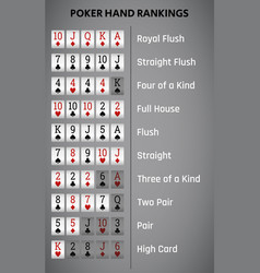 texas holdem poker hand rankings combination vector image