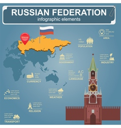 Russian federation infographics statistical data vector