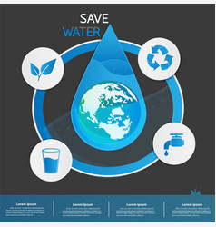 save water info graphic vector image