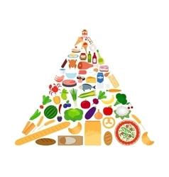 Healthy food diet infographics vector image