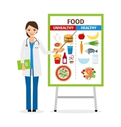 Nutritionist with diet food poster vector