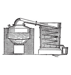 Distilling apparatus vintage vector