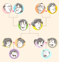 Family tree doodle style vector