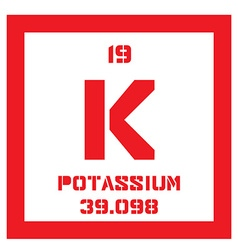 Potassium chemical element vector