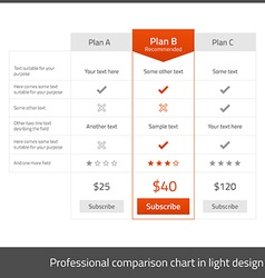 Comparison table for 3 products in light flat vector