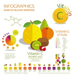 vitamin vector image