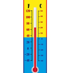 one thermometer vector image vector image