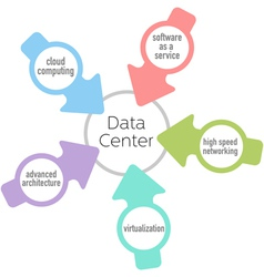 Data center cloud architecture network computing vector
