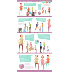 Child abuse infographic poster vector