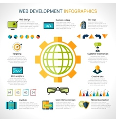 Web development infographics vector