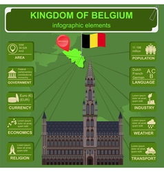 Belgium infographics statistical data sights vector