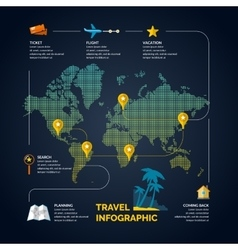 Poster for sale of trips and tours vector image vector image