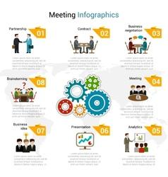 Meeting Infographics Set vector image