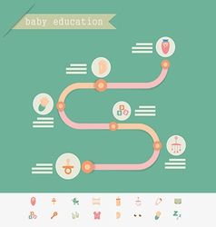 Infographic babyeducation vector