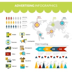Advertising infographics set vector
