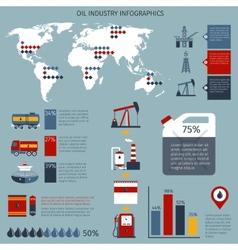 Oil industry infographics vector